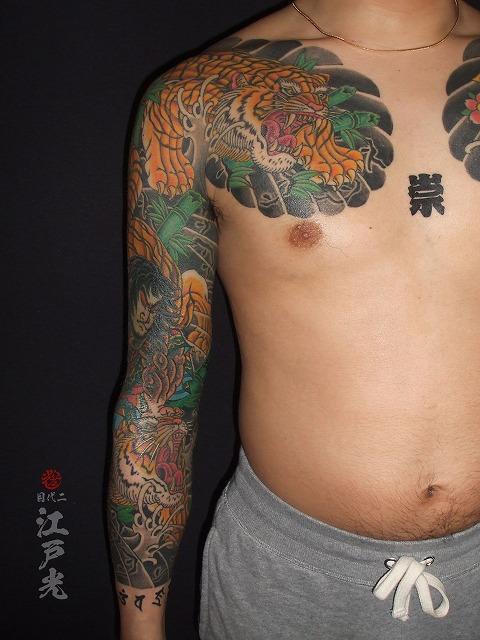 腕に行者武松(ぎょうしゃぶしょう)虎退治、水滸伝の額彫りひかえカイナ八分梵字みきりの刺青タトゥー